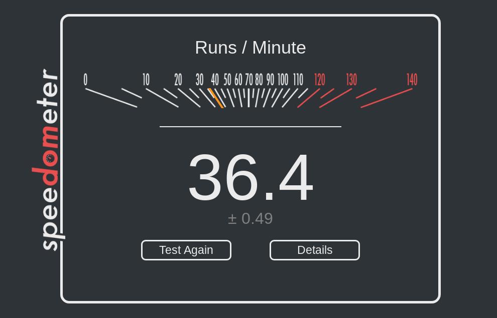 Speedometer 1.0は36.4