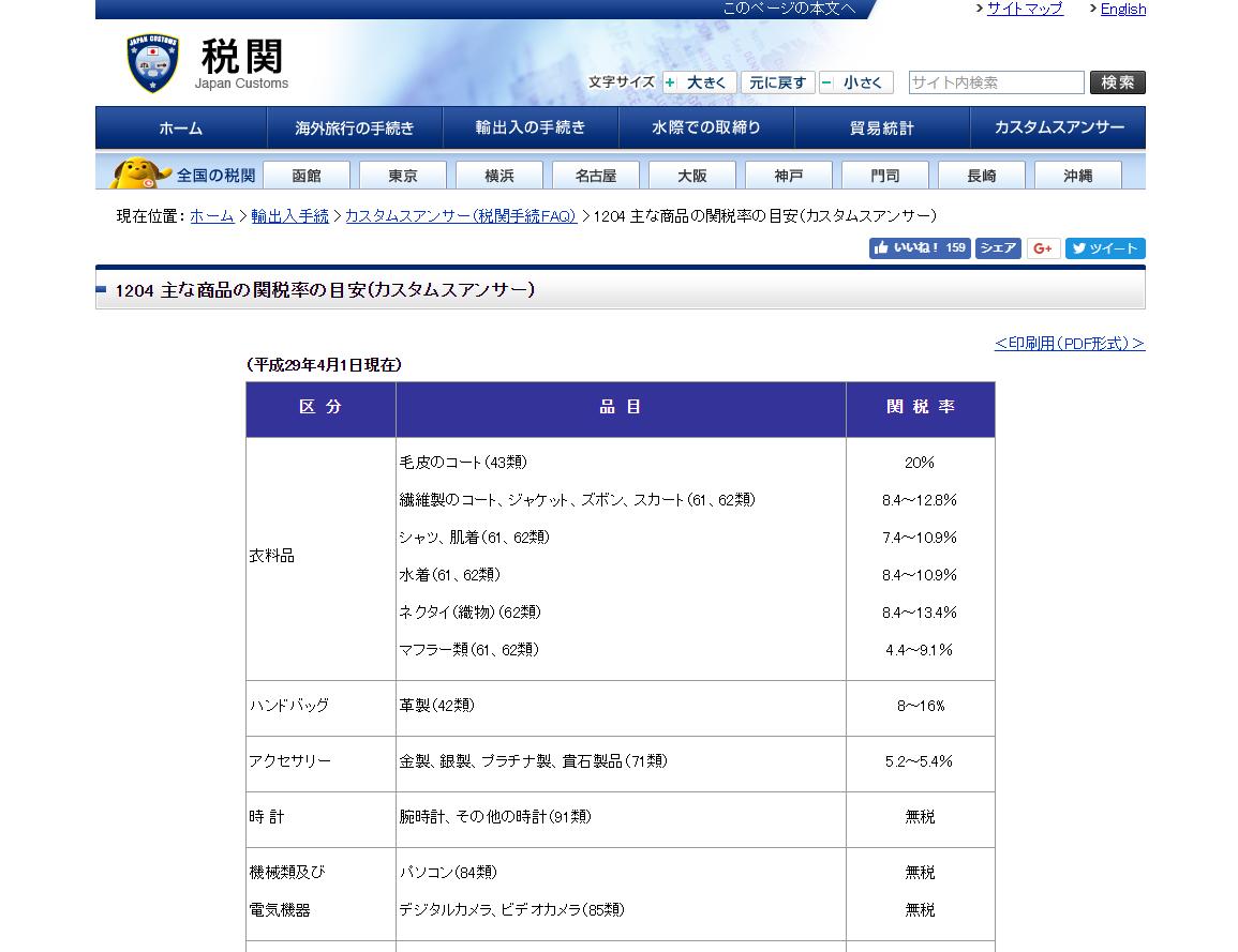 1204 主な商品の関税率の目安(カスタムスアンサー):税関 Japan Customs