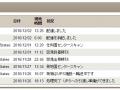 [かぶ] ThinkPad 13 Chromebookを日本から購入する方法。